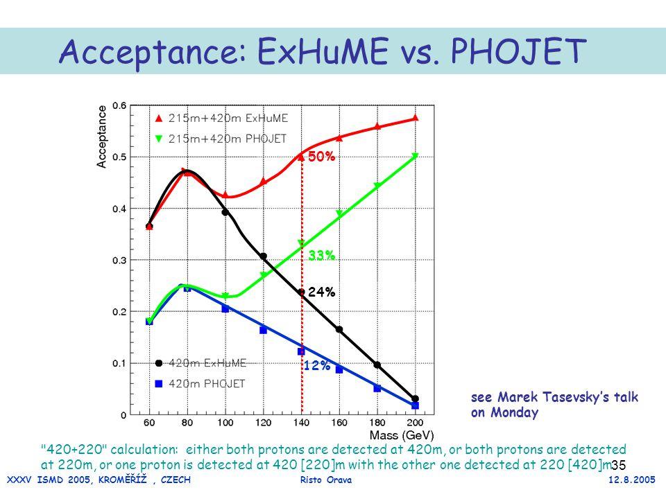 35 Acceptance: ExHuME vs.