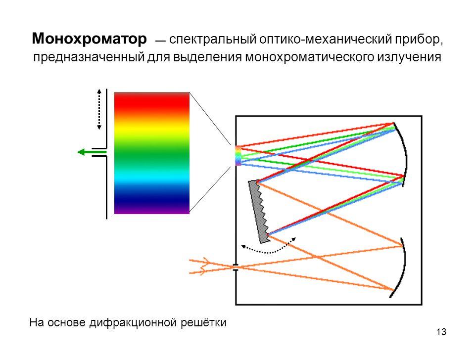 13 Монохроматор — спектральный оптико-механический прибор, предназначенный для выделения монохроматического излучения На основе дифракционной решётки