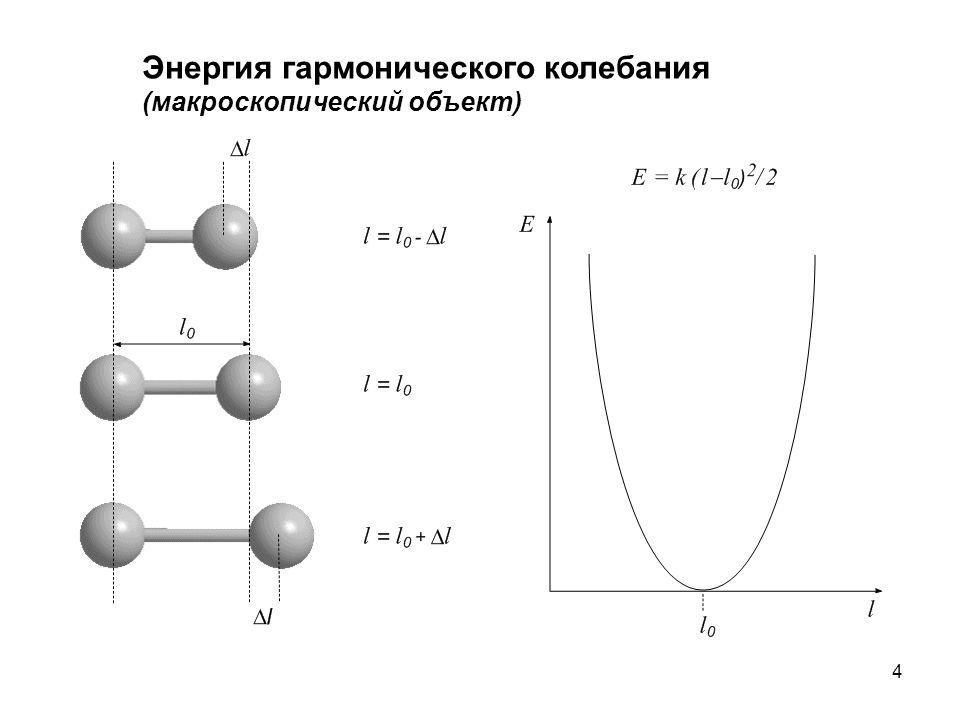4 Энергия гармонического колебания (макроскопический объект)