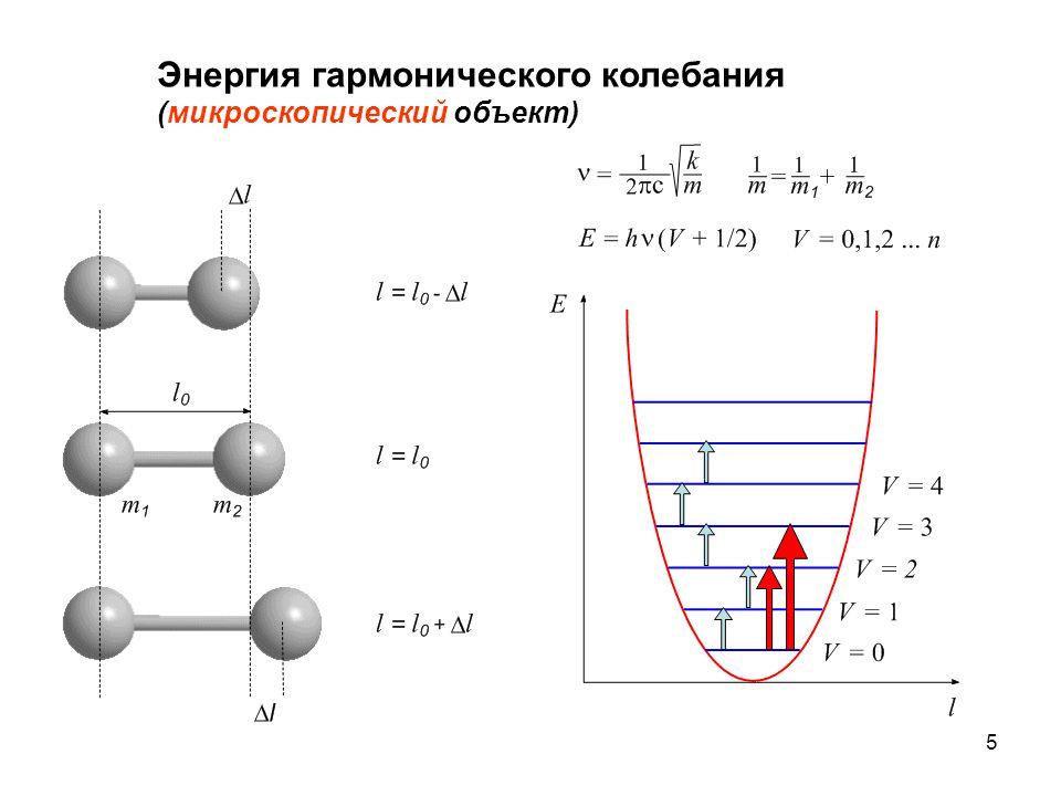 5 Энергия гармонического колебания (микроскопический объект)
