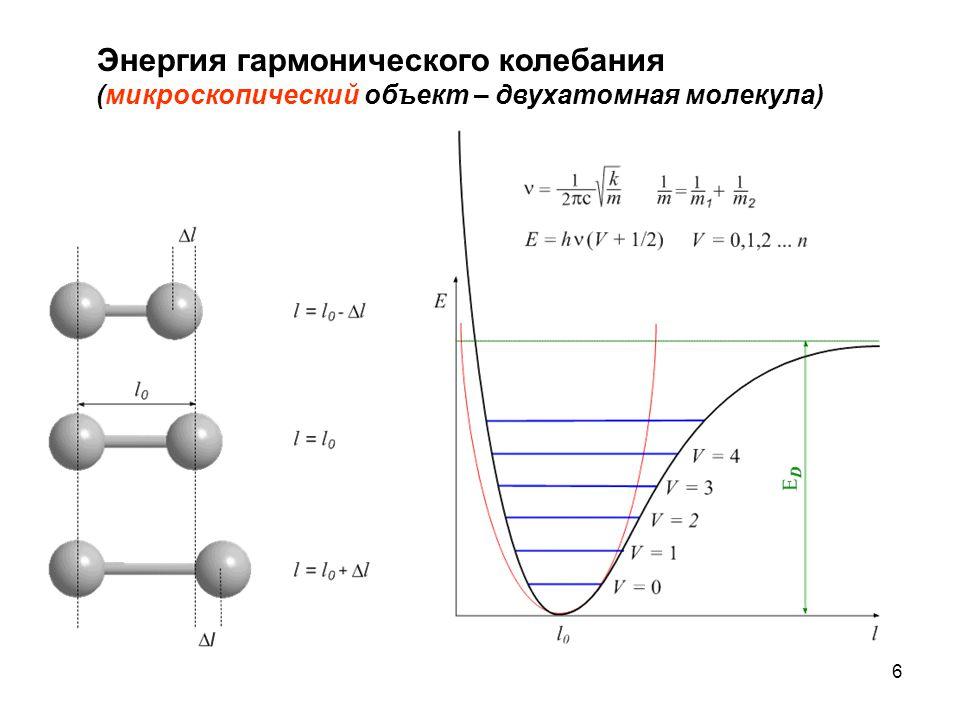 6 Энергия гармонического колебания (микроскопический объект – двухатомная молекула)