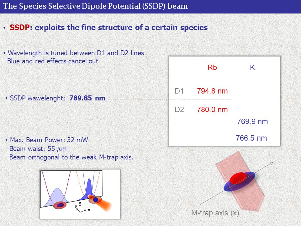 The Species Selective Dipole Potential (SSDP) beam SSDP: exploits the fine structure of a certain species Wavelength is tuned between D1 and D2 lines Blue and red effects cancel out KRb D1 794.8 nm D2 780.0 nm SSDP wawelenght: 789.85 nm Fine splitting is important as  SC scales as I/   Cs-Rb or Cs-K is another good candidate to be employed in SSDP.