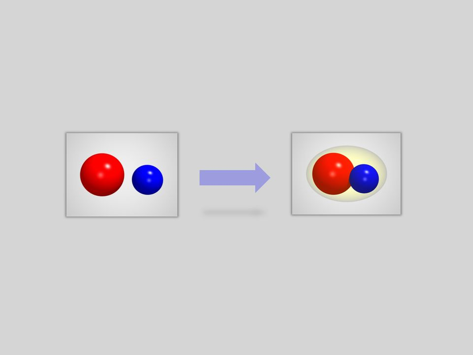 We associate heterospecies Bose molecules by modulating the external magnetic field in proximity of a FR (B 0 ) K-Rb molecules show permanent e-dipole in the ground state, ~Debye Association of Heteronuclear Molecules 87 Rb- 41 K S.