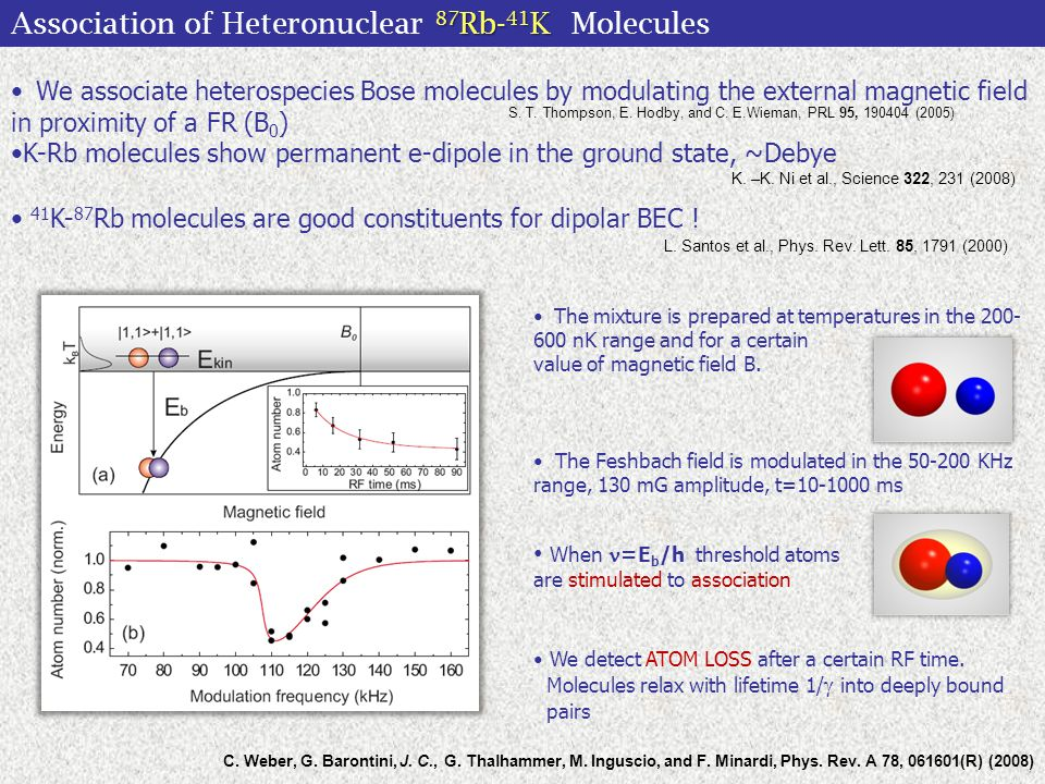 Binding energies of associated molecules are measured ( ) aside both FR for different values of magnetic field -> comparison with theoretical model ( ) sourcing from different isotopic K-Rb admixtures Association of Heteronuclear Molecules 87 Rb- 41 K C.