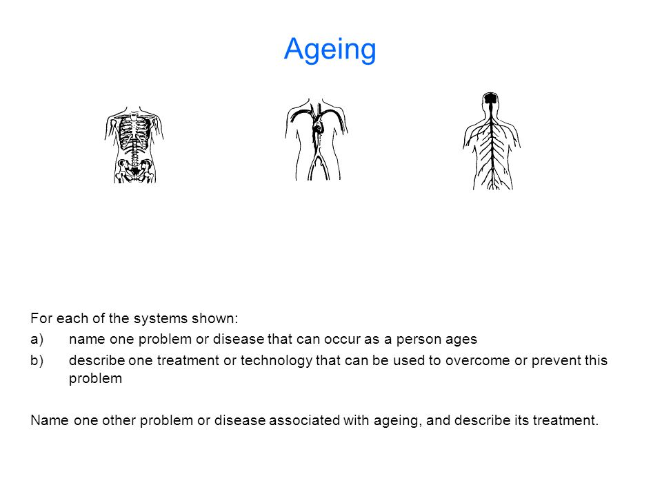 Ageing For each of the systems shown: a)name one problem or disease that can occur as a person ages b)describe one treatment or technology that can be