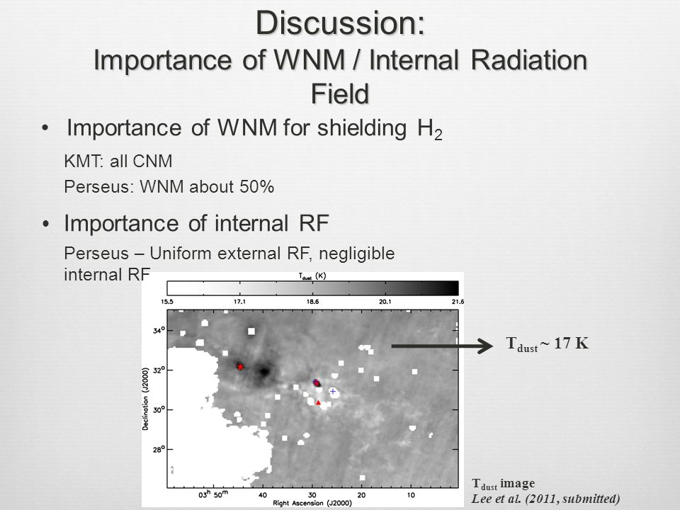 Discussion: Importance of WNM / Internal Radiation Field Importance of WNM for shielding H 2  Importance of internal RF T dust image Lee et al. (2011