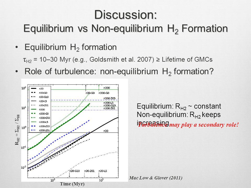 Discussion: Equilibrium vs Non-equilibrium H 2 Formation Equilibrium H 2 formation τ H2 = 10–30 Myr (e.g., Goldsmith et al.
