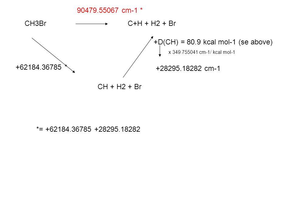 CH3Br C+H + H2 + Br CH + H2 + Br 90479.55067 cm-1 * +62184.36785 * +D(CH) = 80.9 kcal mol-1 (se above) +28295.18282 cm-1 x 349.755041 cm-1/ kcal mol-1