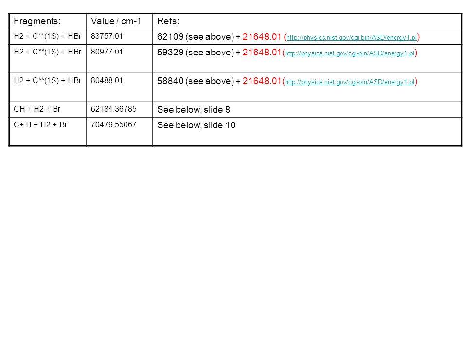 Fragments:Value / cm-1Refs: H2 + C**(1S) + HBr83757.01 62109 (see above) + 21648.01 ( http://physics.nist.gov/cgi-bin/ASD/energy1.pl ) http://physics.