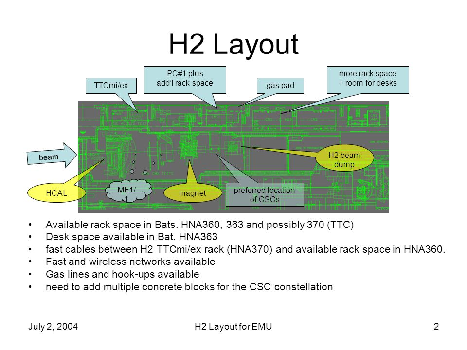 July 2, 2004H2 Layout for EMU2 H2 Layout Available rack space in Bats. HNA360, 363 and possibly 370 (TTC) Desk space available in Bat. HNA363 fast cab
