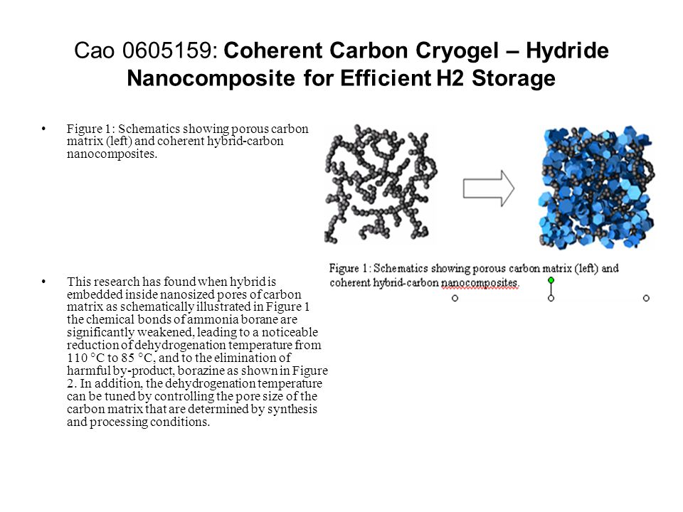 Cao 0605159: Coherent Carbon Cryogel – Hydride Nanocomposite for Efficient H2 Storage Broader Impacts: This research project has already made the following noticeable impacts.