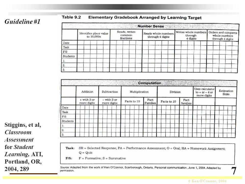 Stiggins, et al, Classroom Assessment for Student Learning, ATI, Portland, OR, 2004, 289 Guideline #1 7