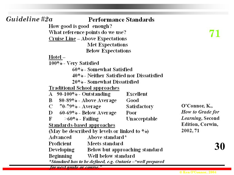 © Ken O'Connor, 2004 Guideline #2a O'Connor, K., How to Grade for Learning, Second Edition, Corwin, 2002, 71 71 30