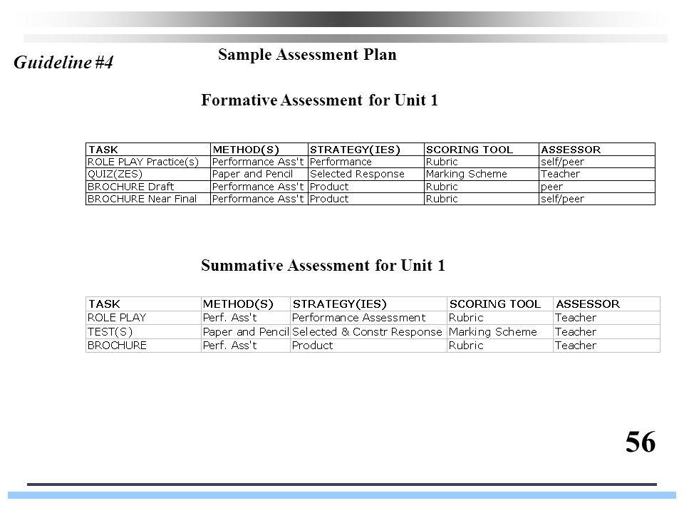 © Ken O'Connor, 2004 Sample Assessment Plan Formative Assessment for Unit 1 Summative Assessment for Unit 1 56 Guideline #4