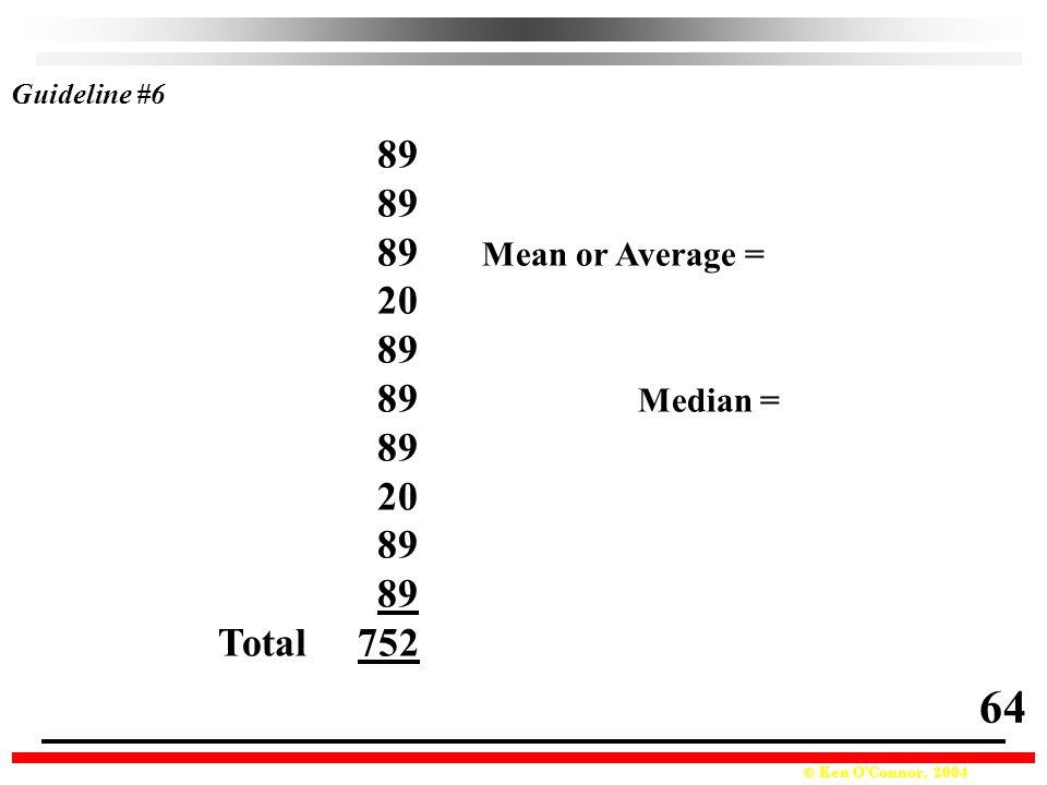 © Ken O'Connor, 2004 Guideline #6 89 89 Mean or Average = 20 89 89 Median = 89 20 89 Total 752 64