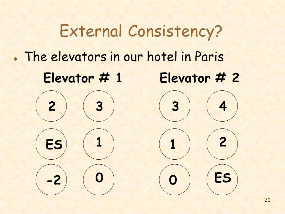 21 External Consistency.