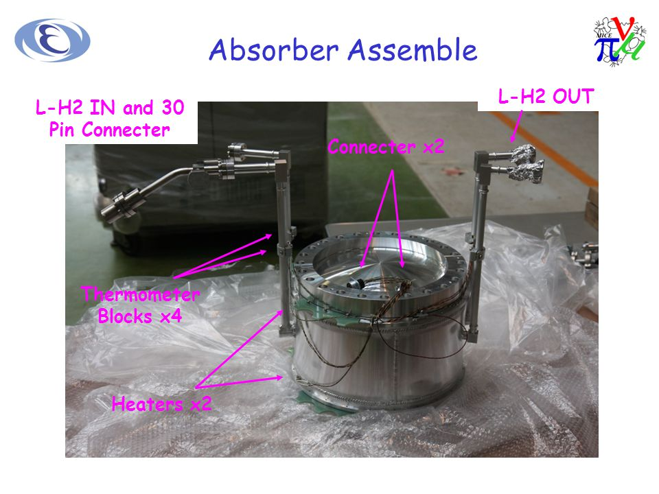 Absorber Assemble Thermometer Blocks x4 Heaters x2 Connecter x2 L-H2 IN and 30 Pin Connecter L-H2 OUT