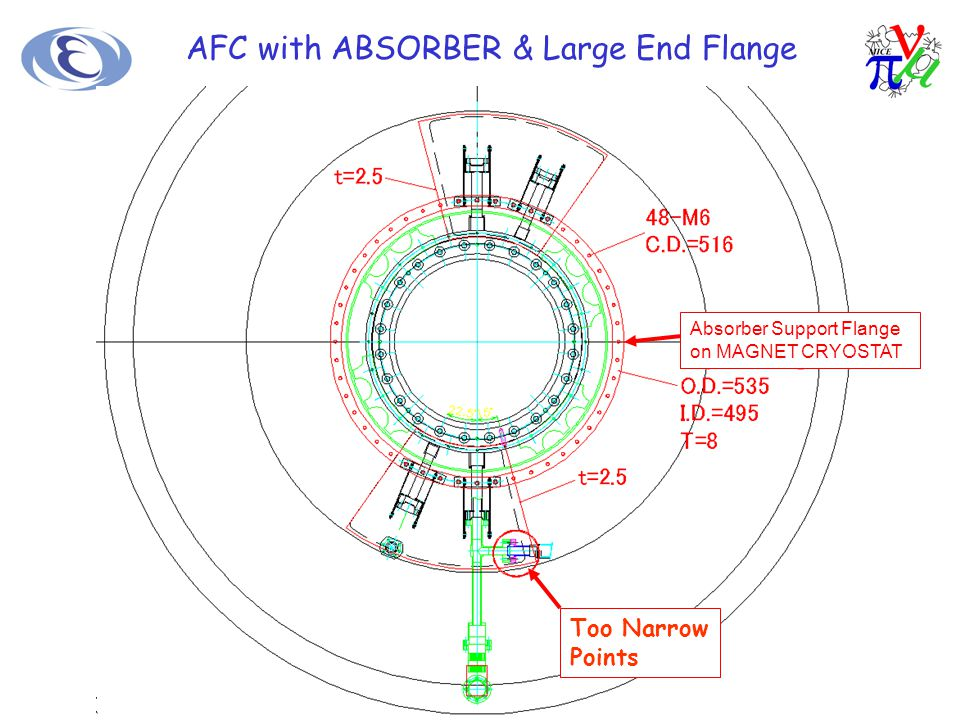 AFC with ABSORBER & Large End Flange Absorber Support Flange on MAGNET CRYOSTAT Too Narrow Points
