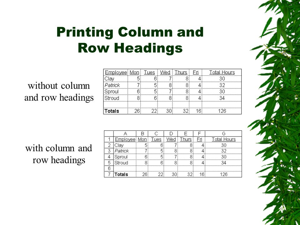 Printing Column and Row Headings with column and row headings without column and row headings