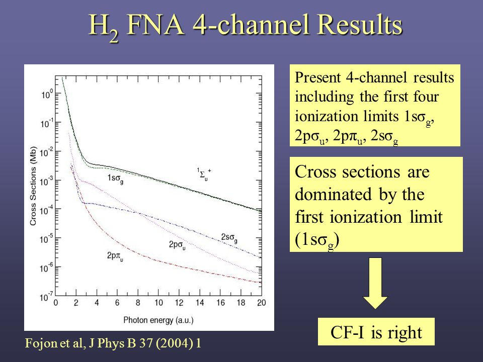 H 2 FNA 4-channel Results Cross sections are dominated by the first ionization limit (1sσ g ) CF-I is right Present 4-channel results including the first four ionization limits 1sσ g, 2pσ u, 2pπ u, 2sσ g Fojon et al, J Phys B 37 (2004) 1