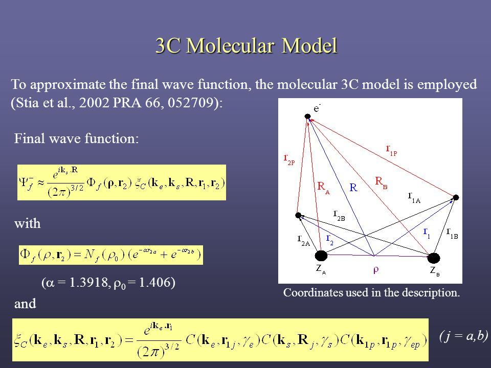 Final wave function: with and  = 1.3918,  0 = 1.406) 3C Molecular Model To approximate the final wave function, the molecular 3C model is employed (Stia et al., 2002 PRA 66, 052709): ( j = a,b) Coordinates used in the description.