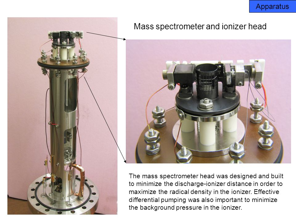 Mass spectrometer and ionizer head Apparatus The mass spectrometer head was designed and built to minimize the discharge-ionizer distance in order to