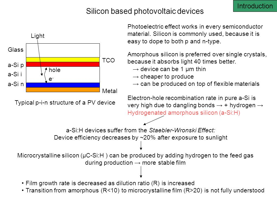 Introduction Silicon based photovoltaic devices Light a-Si p a-Si i a-Si n Glass TCO Metal e-e- hole Typical p-i-n structure of a PV device Photoelect
