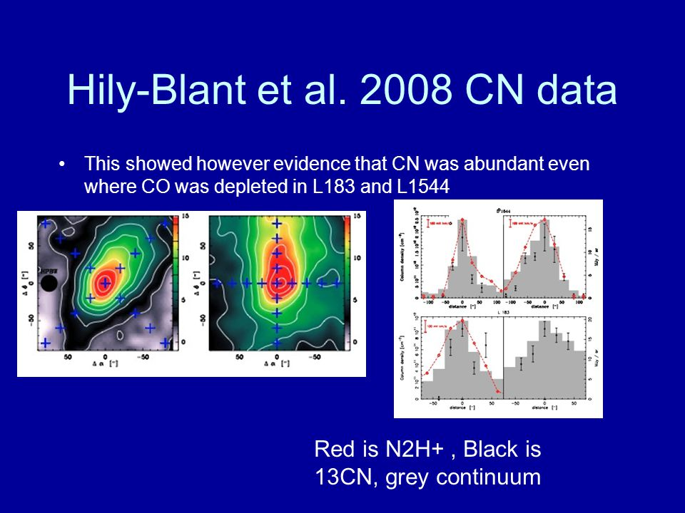 Hily-Blant et al.