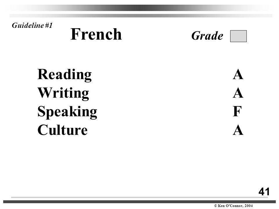 41 © Ken O'Connor, 2004 French Grade ReadingA WritingA SpeakingF CultureA Guideline #1