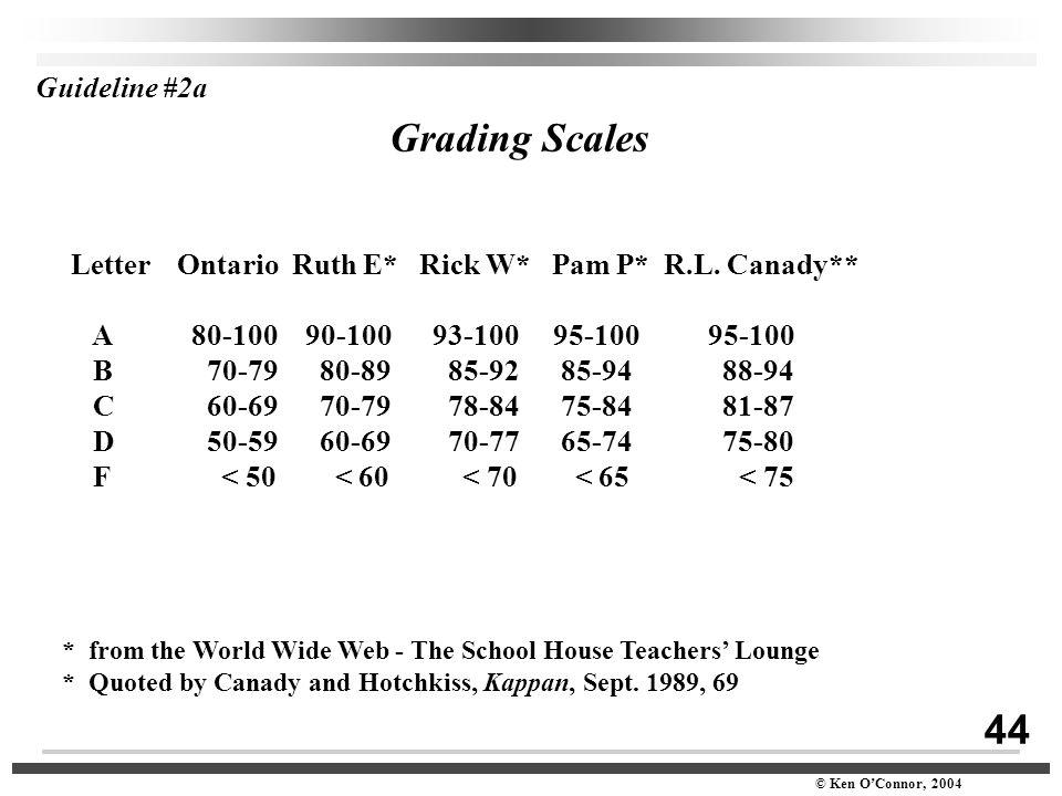 44 © Ken O'Connor, 2004 Grading Scales LetterOntario Ruth E* Rick W* Pam P* R.L.