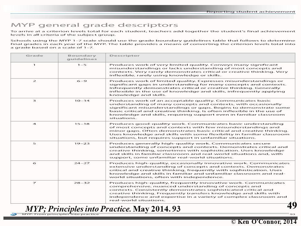 © Ken O ' Connor, 2014 49 MYP; Principles into Practice. May 2014. 93