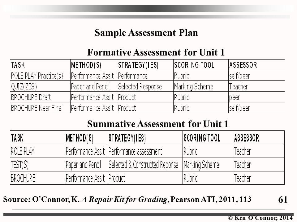 © Ken O ' Connor, 2014 Sample Assessment Plan Formative Assessment for Unit 1 Summative Assessment for Unit 1 Source: O ' Connor, K.