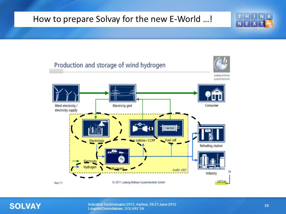 Industrial Technologies 2012, Aarhus, 19-21 June 2012 Léopold Demiddeleer, SOLVAY SA How to prepare Solvay for the new E-World …! 10