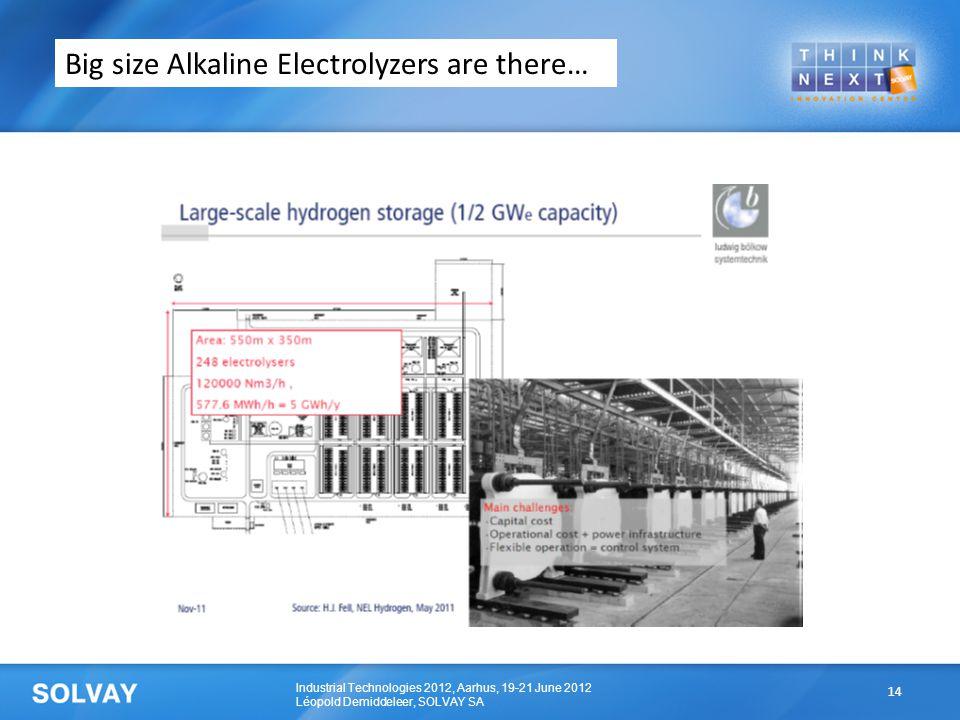 Industrial Technologies 2012, Aarhus, 19-21 June 2012 Léopold Demiddeleer, SOLVAY SA Big size Alkaline Electrolyzers are there… 14