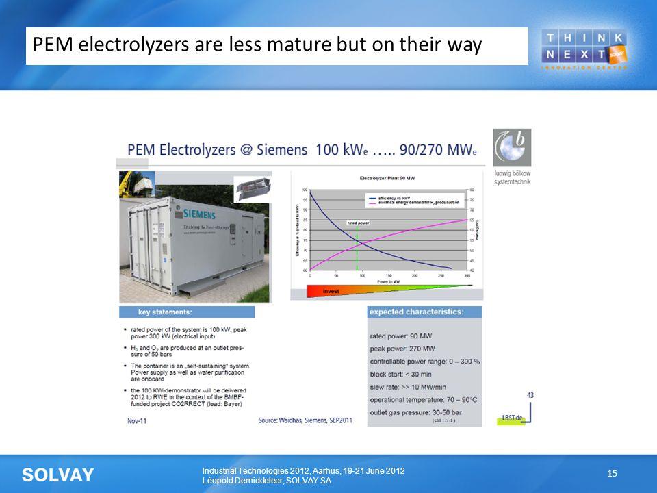 Industrial Technologies 2012, Aarhus, 19-21 June 2012 Léopold Demiddeleer, SOLVAY SA PEM electrolyzers are less mature but on their way 15
