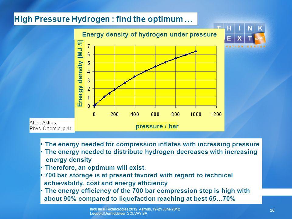 High Pressure Hydrogen : find the optimum … After: Aktins, Phys. Chemie, p.41 Energy density of hydrogen under pressure pressure / bar Energy density