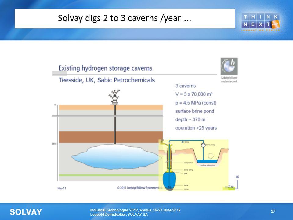 Industrial Technologies 2012, Aarhus, 19-21 June 2012 Léopold Demiddeleer, SOLVAY SA Solvay digs 2 to 3 caverns /year … 17