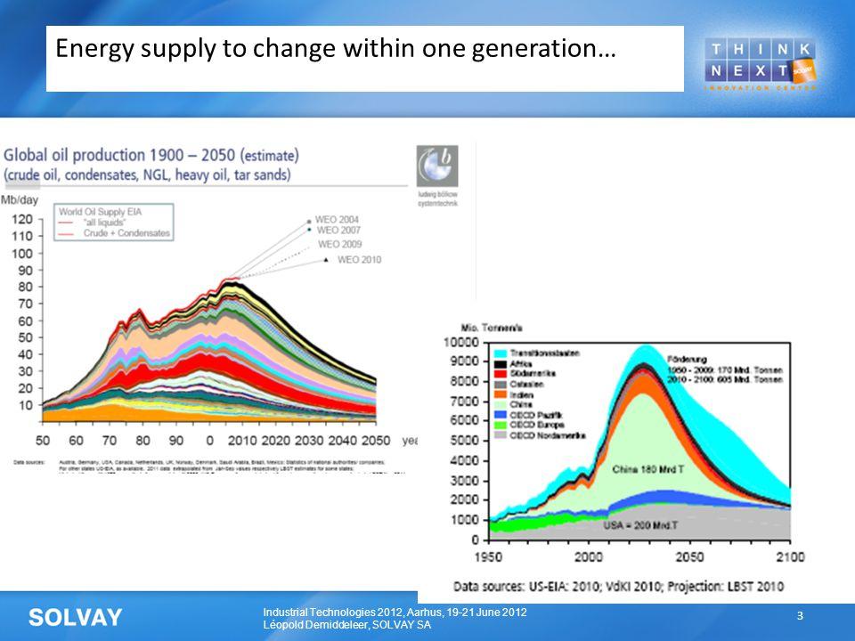 Industrial Technologies 2012, Aarhus, 19-21 June 2012 Léopold Demiddeleer, SOLVAY SA Energy supply to change within one generation… 3