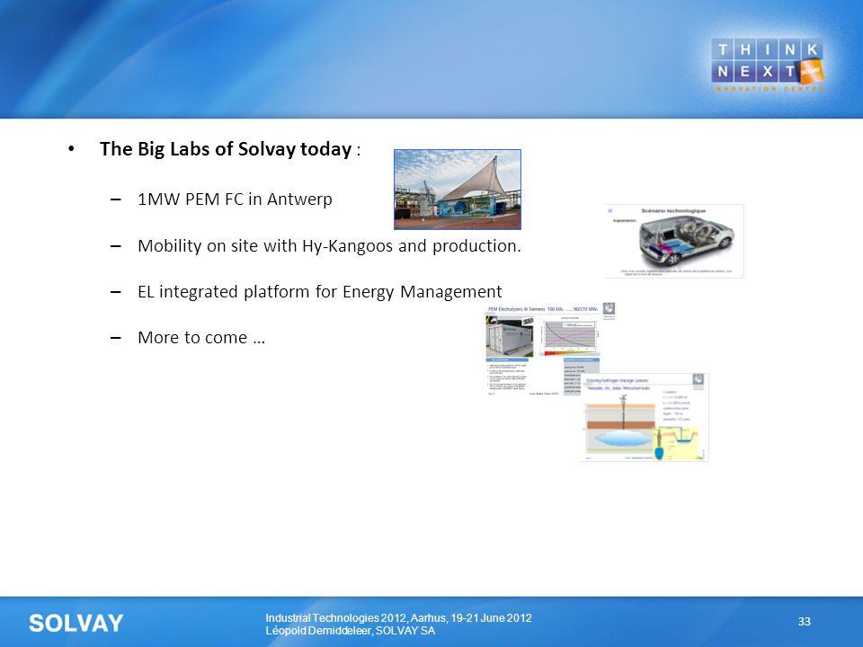 Industrial Technologies 2012, Aarhus, 19-21 June 2012 Léopold Demiddeleer, SOLVAY SA The Big Labs of Solvay today : – 1MW PEM FC in Antwerp – Mobility