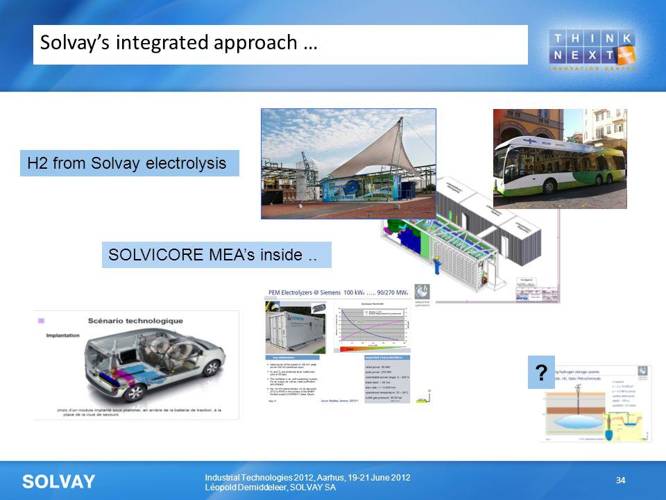 Industrial Technologies 2012, Aarhus, 19-21 June 2012 Léopold Demiddeleer, SOLVAY SA Solvay's integrated approach … SOLVICORE MEA's inside..