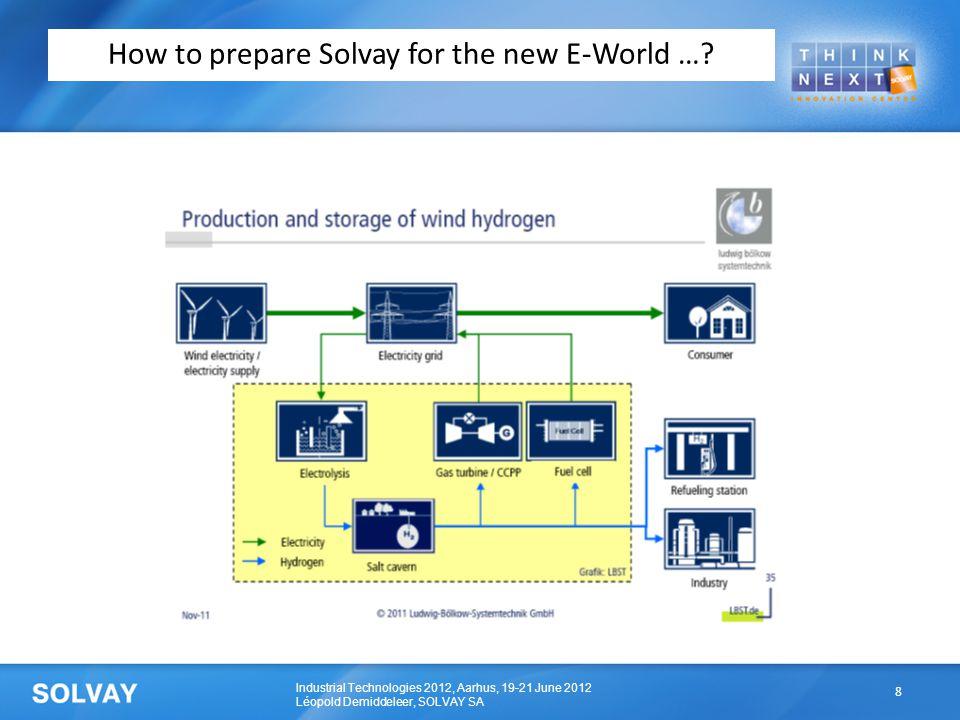 Industrial Technologies 2012, Aarhus, 19-21 June 2012 Léopold Demiddeleer, SOLVAY SA How to prepare Solvay for the new E-World ….