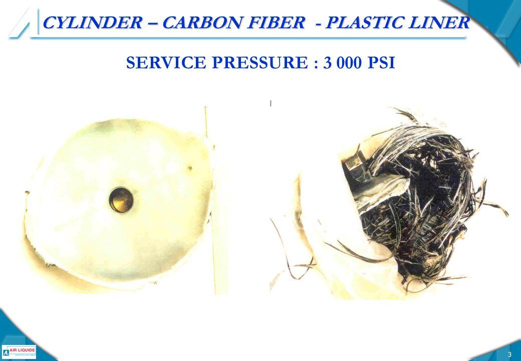 3 CYLINDER – CARBON FIBER - PLASTIC LINER SERVICE PRESSURE : 3 000 PSI