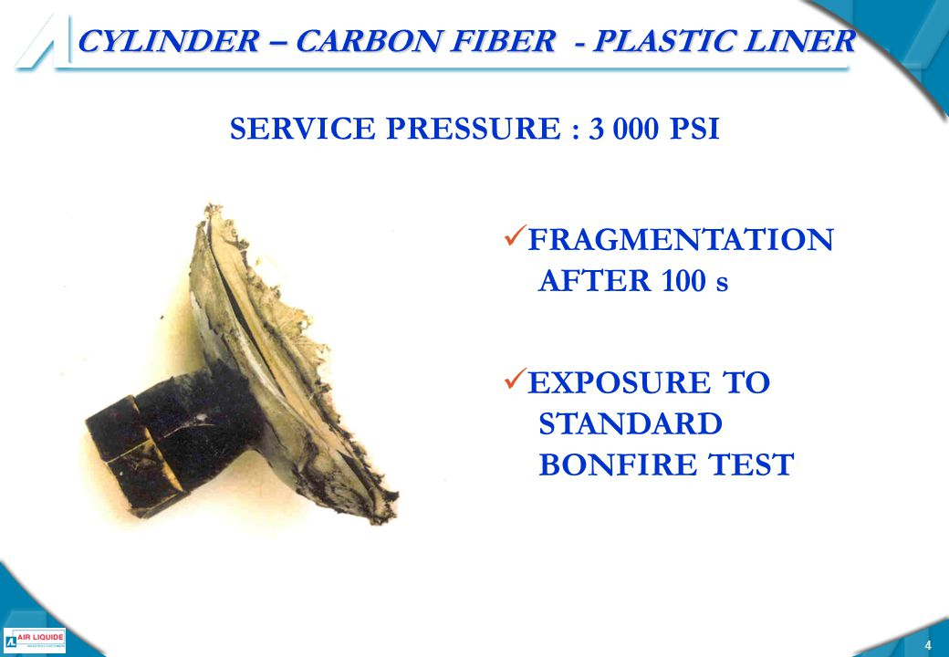 4 CYLINDER – CARBON FIBER - PLASTIC LINER FRAGMENTATION AFTER 100 s EXPOSURE TO STANDARD BONFIRE TEST SERVICE PRESSURE : 3 000 PSI