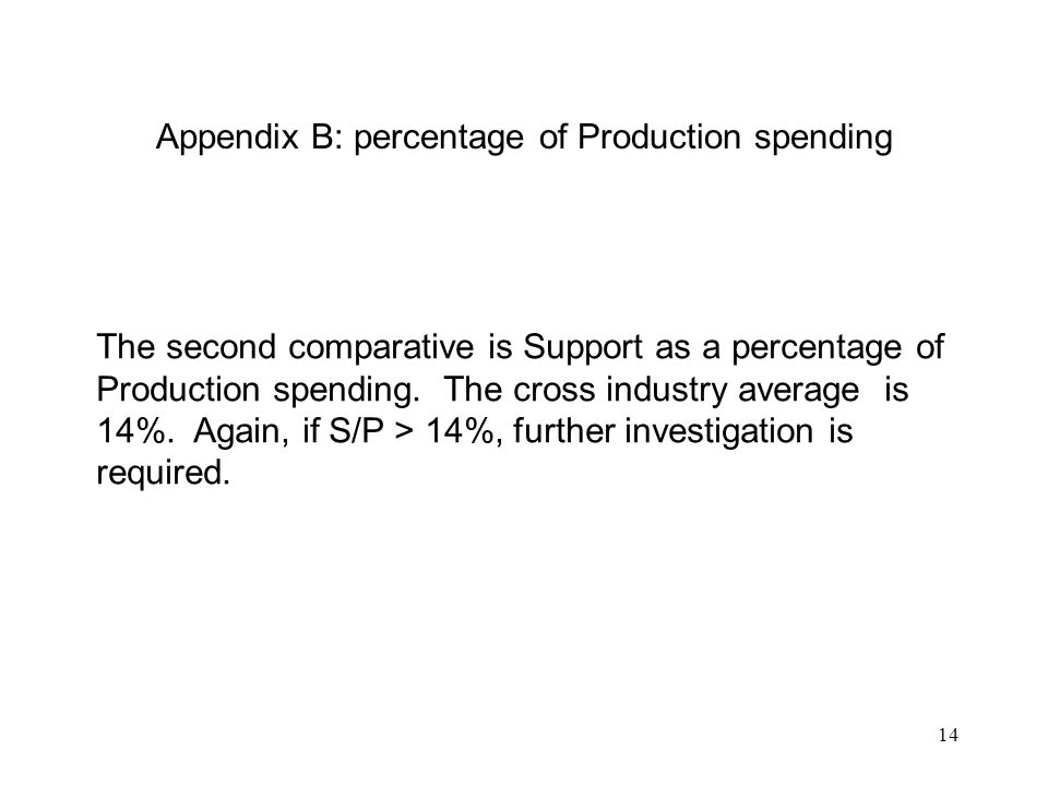 14 Appendix B: percentage of Production spending The second comparative is Support as a percentage of Production spending.