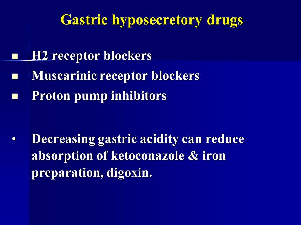 Gastric hyposecretory drugs H2 receptor blockers H2 receptor blockers Muscarinic receptor blockers Muscarinic receptor blockers Proton pump inhibitors