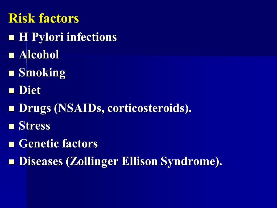 Risk factors H Pylori infections H Pylori infections Alcohol Alcohol Smoking Smoking Diet Diet Drugs (NSAIDs, corticosteroids). Drugs (NSAIDs, cortico