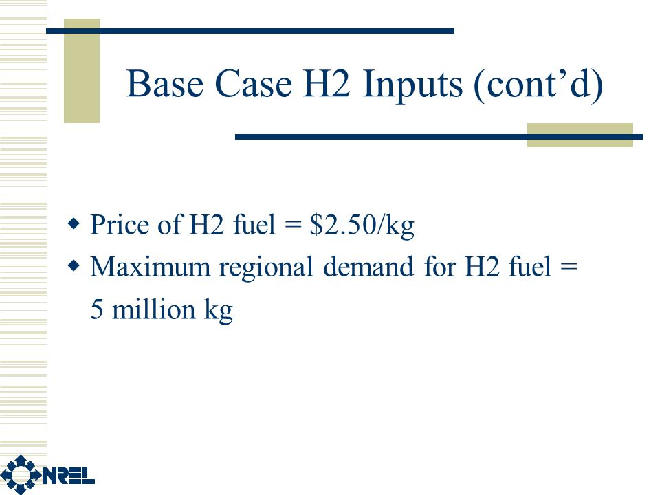 Base Case H2 Inputs (cont'd)  Price of H2 fuel = $2.50/kg  Maximum regional demand for H2 fuel = 5 million kg