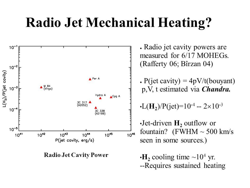 Radio Jet Mechanical Heating. ● Radio jet cavity powers are measured for 6/17 MOHEGs.