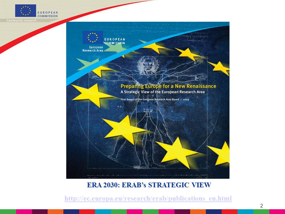 3 BACKGROUND  ERAB = successor of EURAB  Initiated by Commissioner and nominated by EC (similar to ERC ScC procedure)  Requested to think: - out of the box, long term - on demand and own initiative (VAT, Mid term FP7)  1 annual report/year  Fully operational 1st Q, 2008
