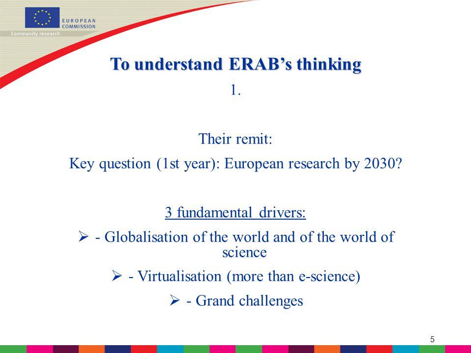 6 To understand ERAB's thinking 2.